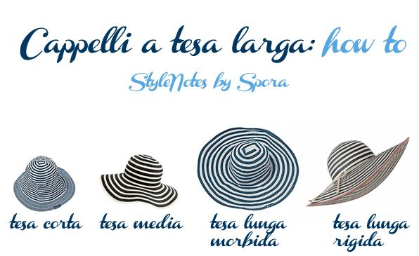 Cappello Cappello A A LargaStileModelliAstuzie Tesa Cappello Tesa A LargaStileModelliAstuzie 1JulFK3Tc