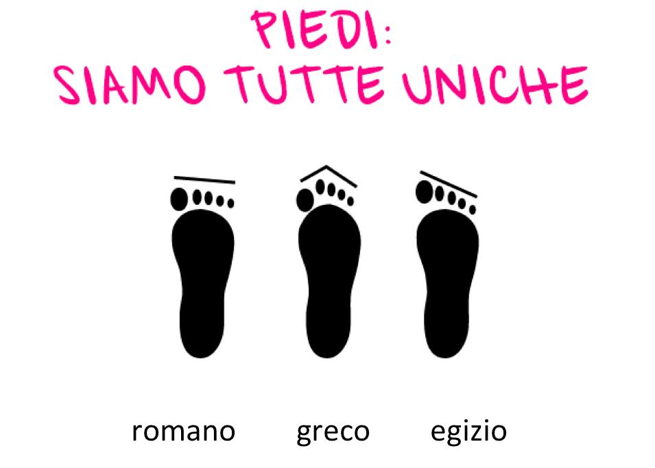 tipologia piede